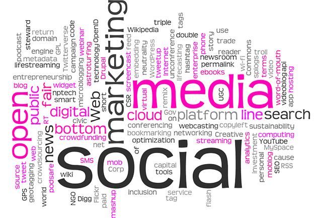 Skuteczny komunikacja marketingowa i komunikacja marketingowa w Internecie.